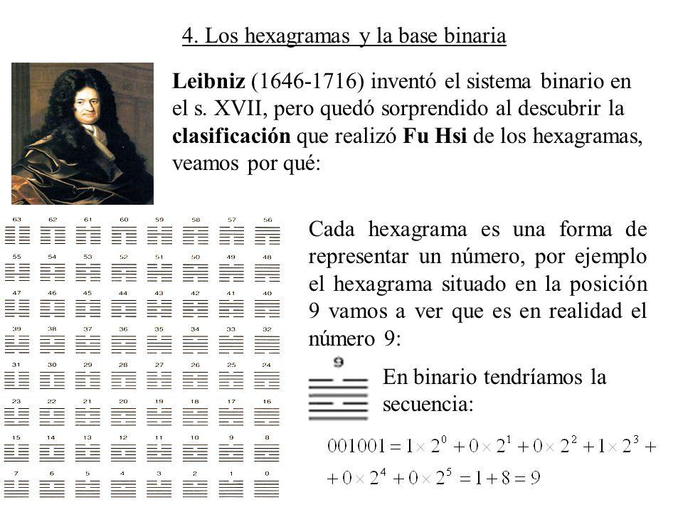 4. Los hexagramas y la base binaria Leibniz (1646-1716) inventó el sistema binario en el s.