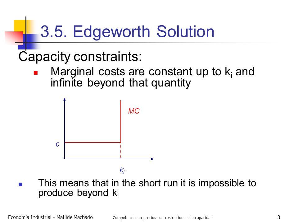 Economía Industrial - Matilde Machado Competencia en precios con restricciones de capacidad 3 3.5. Edgeworth Solution Capacity constraints: Marginal c
