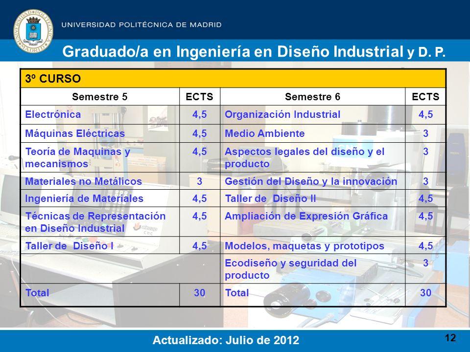 12 3º CURSO Semestre 5ECTSSemestre 6ECTS Electrónica4,5Organización Industrial4,5 Máquinas Eléctricas4,5Medio Ambiente3 Teoría de Maquinas y mecanismo