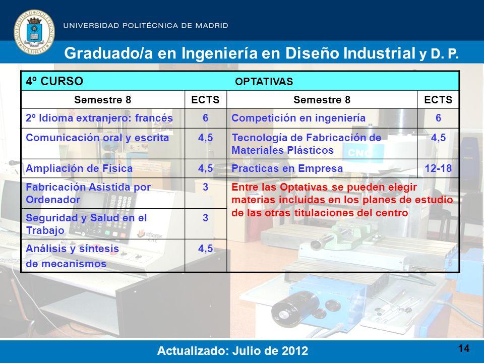 14 Graduado/a en Ingeniería en Diseño Industrial y D. P. 4º CURSO OPTATIVAS Semestre 8ECTSSemestre 8ECTS 2º Idioma extranjero: francés6Competición en