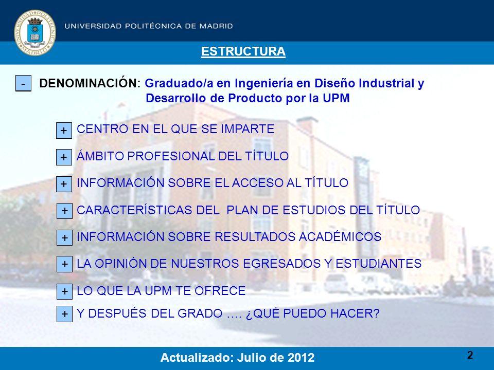 2 ESTRUCTURA + DENOMINACIÓN: Graduado/a en Ingeniería en Diseño Industrial y Desarrollo de Producto por la UPM - Actualizado: Julio de 2012 CARACTERÍS