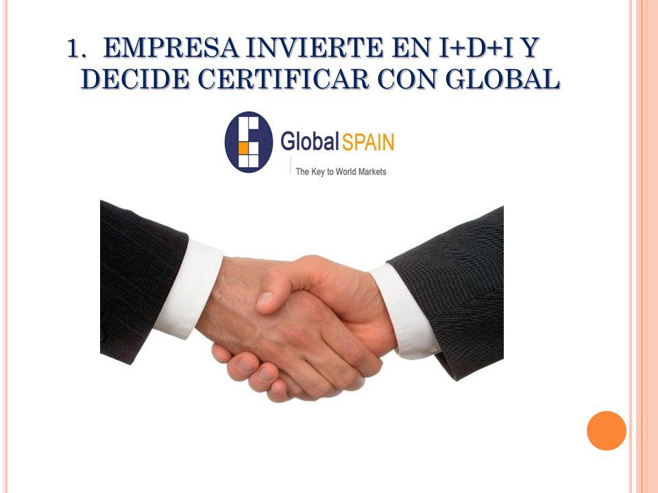 1.EMPRESA INVIERTE EN I+D+I Y DECIDE CERTIFICAR CON GLOBAL