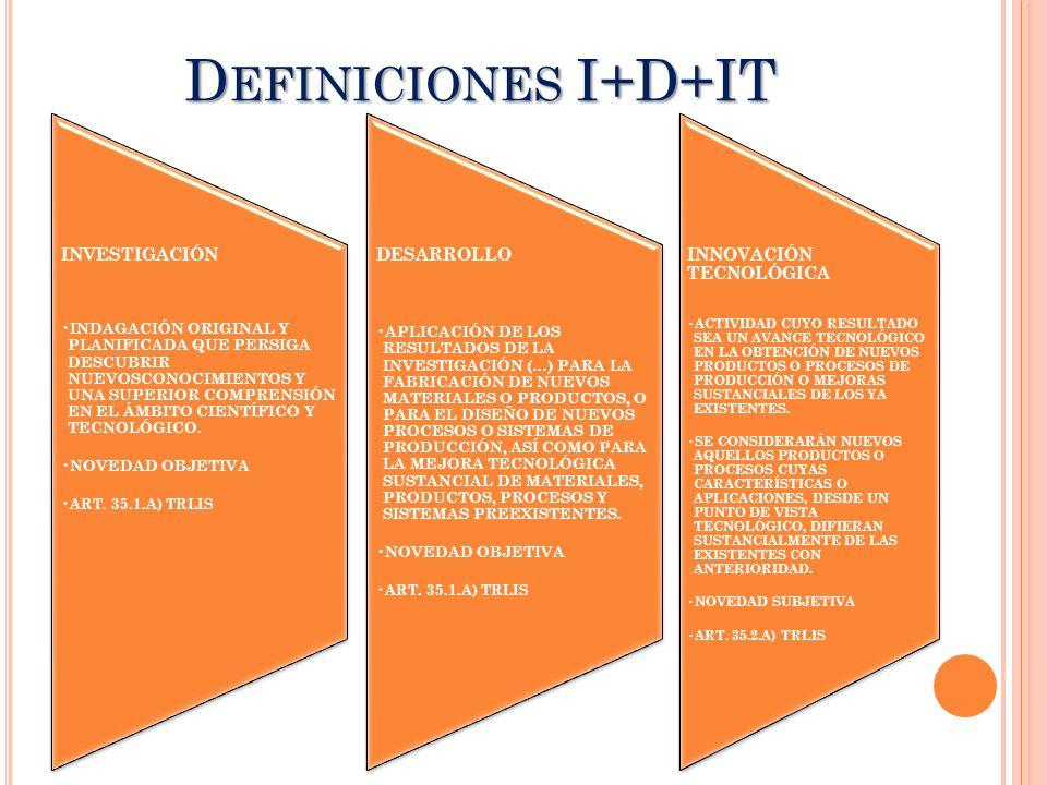 DEDUCCIONES FISCALES POR ACTIVIDADES DE I+D+IT Actividades deducibles.