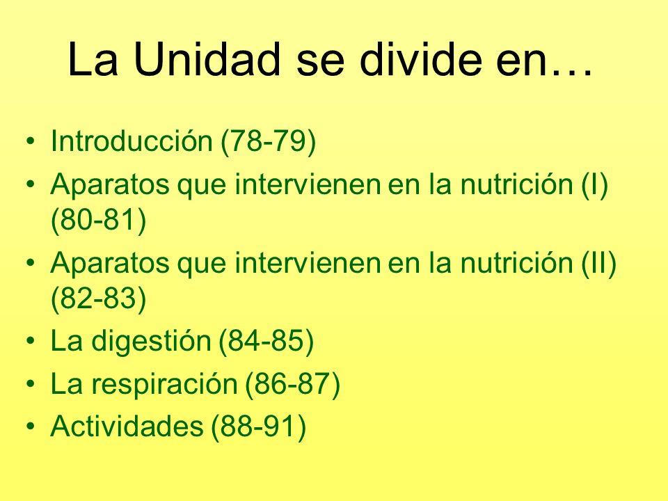 La Unidad se divide en… Introducción (78-79) Aparatos que intervienen en la nutrición (I) (80-81) Aparatos que intervienen en la nutrición (II) (82-83