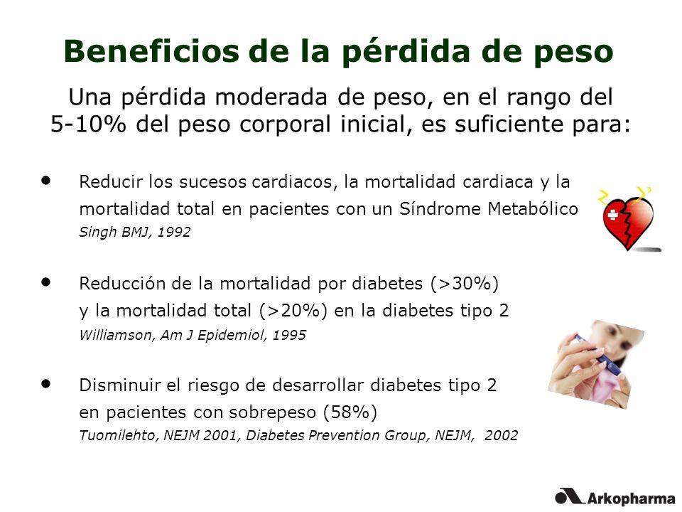 Beneficios de la pérdida de peso Reducir los sucesos cardiacos, la mortalidad cardiaca y la mortalidad total en pacientes con un Síndrome Metabólico S