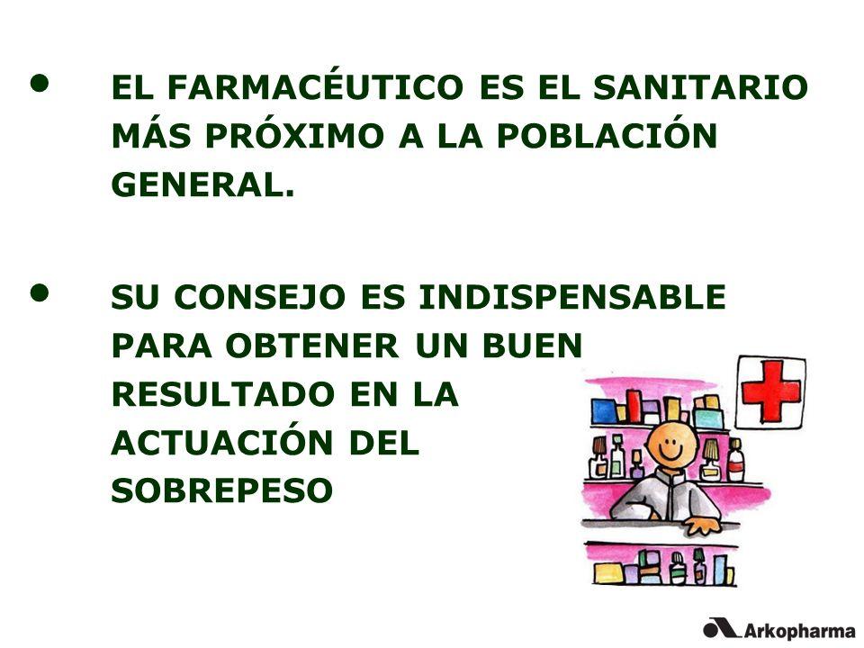 EL FARMACÉUTICO ES EL SANITARIO MÁS PRÓXIMO A LA POBLACIÓN GENERAL. SU CONSEJO ES INDISPENSABLE PARA OBTENER UN BUEN RESULTADO EN LA ACTUACIÓN DEL SOB