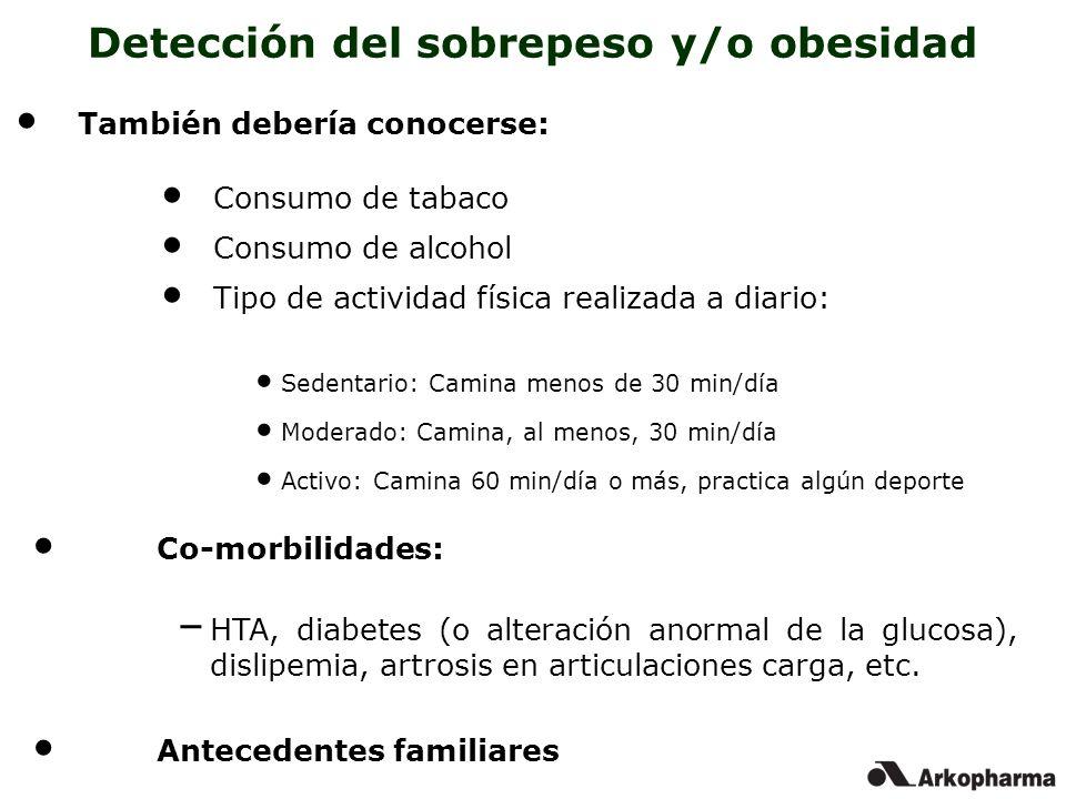 También debería conocerse: Consumo de tabaco Consumo de alcohol Tipo de actividad física realizada a diario: Sedentario: Camina menos de 30 min/día Mo