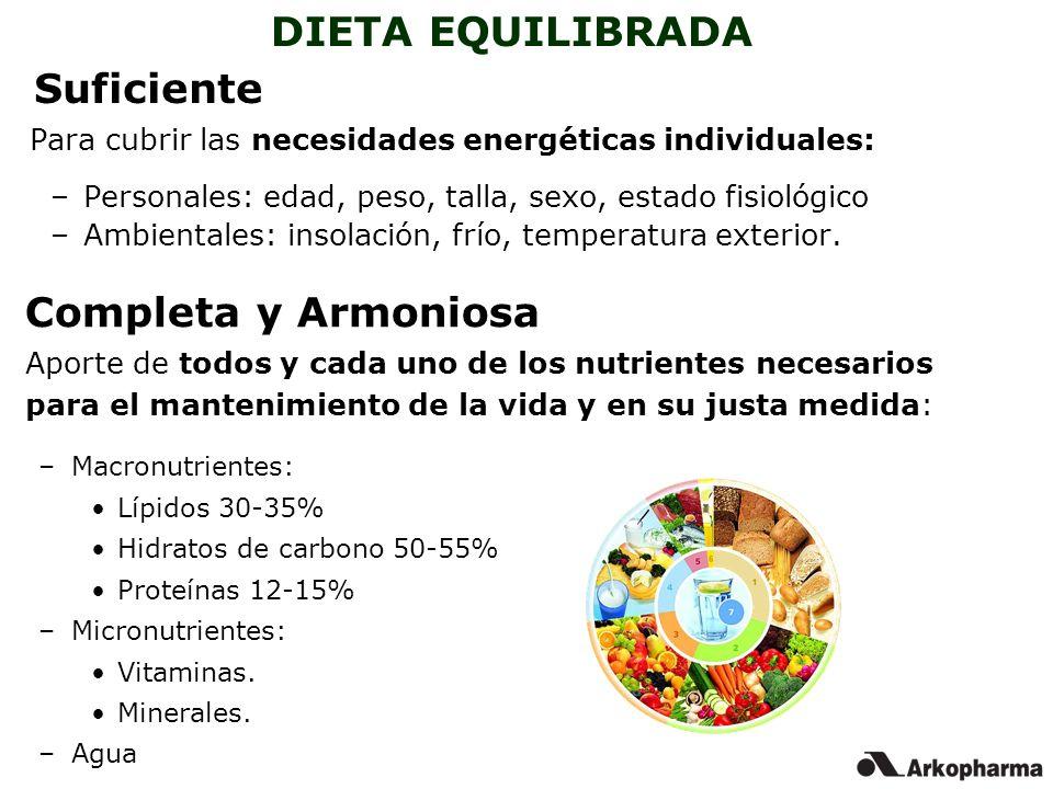 Suficiente Para cubrir las necesidades energéticas individuales: –Personales: edad, peso, talla, sexo, estado fisiológico –Ambientales: insolación, fr