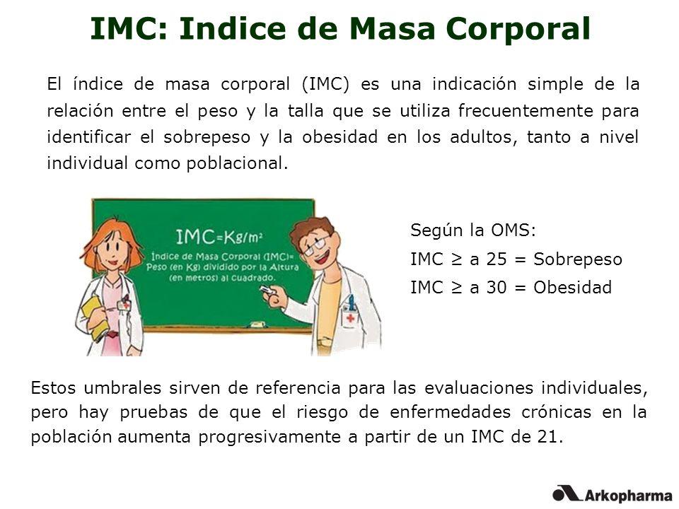 El índice de masa corporal (IMC) es una indicación simple de la relación entre el peso y la talla que se utiliza frecuentemente para identificar el so