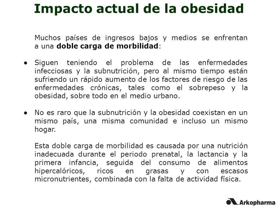Sobrepeso y Obesidad en España La población adulta (25-60 años) 37% padece sobrepeso 14 - 18% padece obesidad La población infantil (2-17 años) 18,7% padece sobrepeso 8,9% padece obesidad 14%18% Datos del INE: Instituto Nacional de Estadistica Se ha duplicado en menos de 10 años