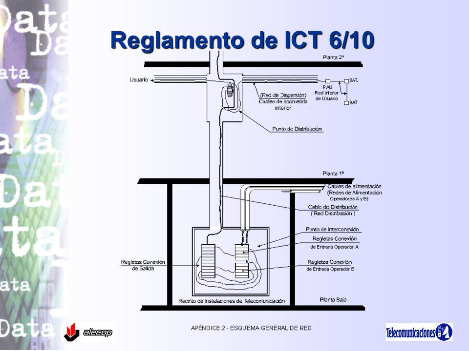 Reglamento de ICT 7/10