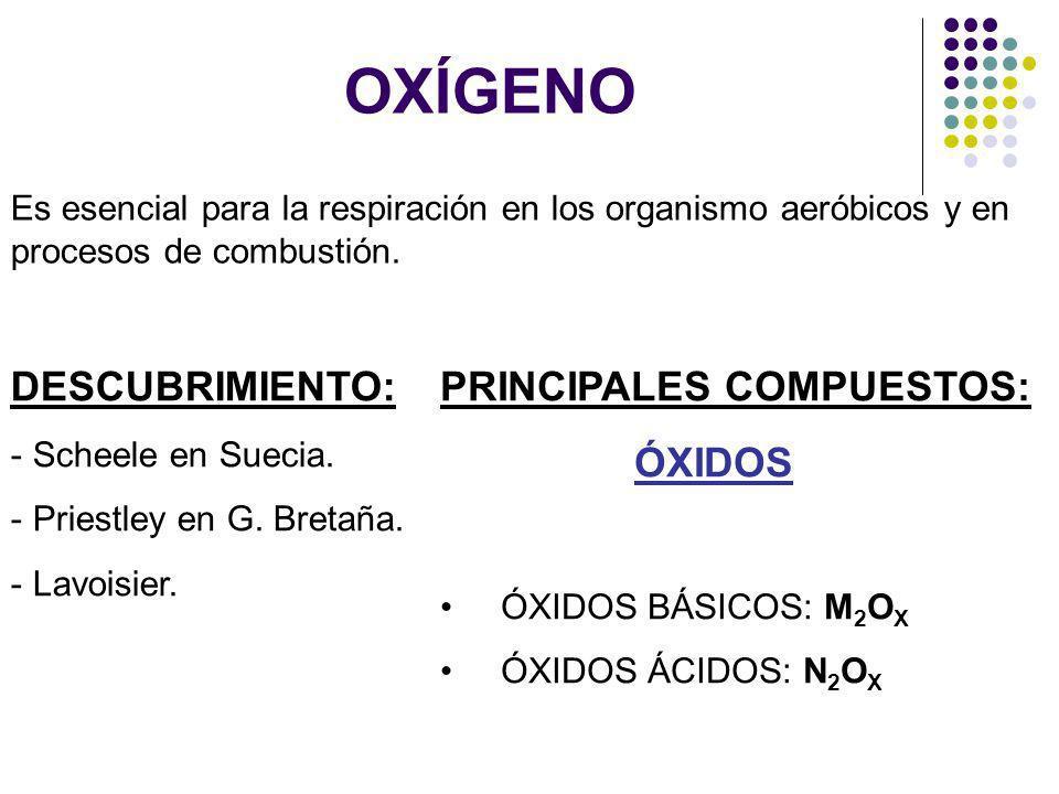 OXÍGENO Es esencial para la respiración en los organismo aeróbicos y en procesos de combustión. DESCUBRIMIENTO: - Scheele en Suecia. - Priestley en G.