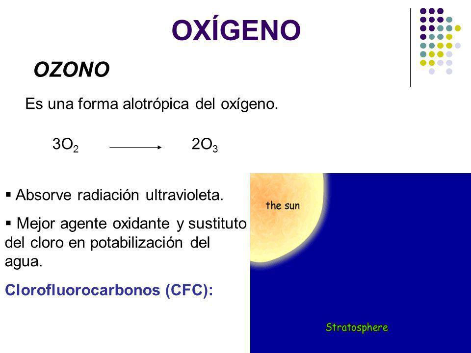 OXÍGENO OZONO 3O 2 2O 3 Absorve radiación ultravioleta. Mejor agente oxidante y sustituto del cloro en potabilización del agua. Clorofluorocarbonos (C