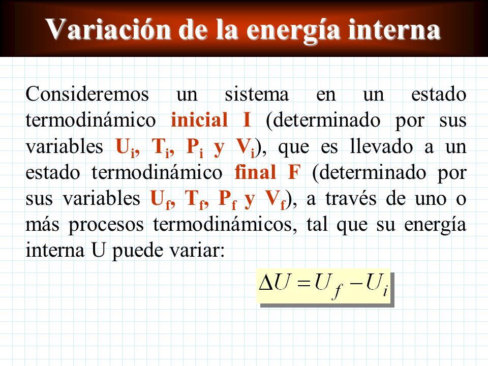 Trabajo y los procesos termodinámicos W iAf W iBf W if A B W iAf < W if < W iBf W depende del proceso termodinámico o trayectoria seguida.