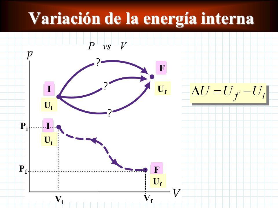 Consideremos un sistema en un estado termodinámico inicial I (determinado por sus variables U i, T i, P i y V i ), que es llevado a un estado termodin