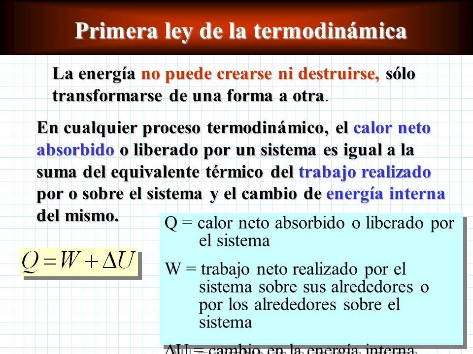 Función de energía interna Calor, trabajo y energía interna Se varía la energía interna U de un sistema al proporcionarle o quitarle calor Q al sistem