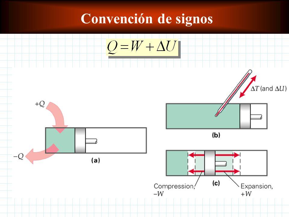 Función de energía interna Primera ley de la termodinámica Q = calor neto absorbido o liberado por el sistema W = trabajo neto realizado por el sistem