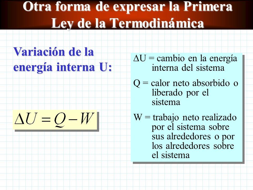 Función de energía interna Convención de signos