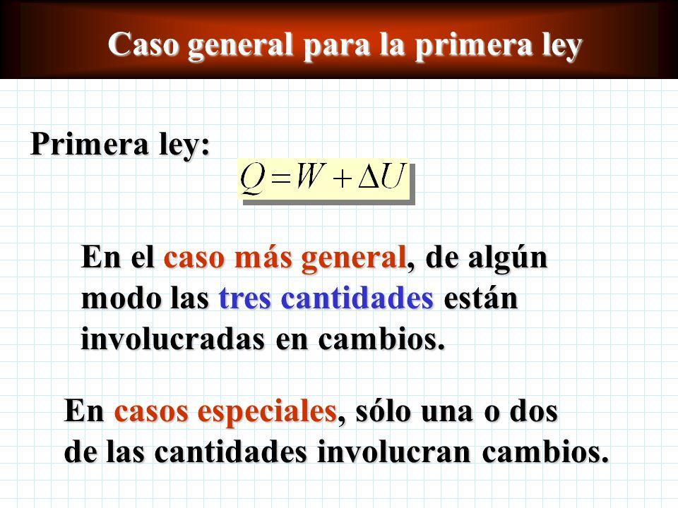 Otra forma de expresar la Primera Ley de la Termodinámica U = cambio en la energía interna del sistema Q = calor neto absorbido o liberado por el sist