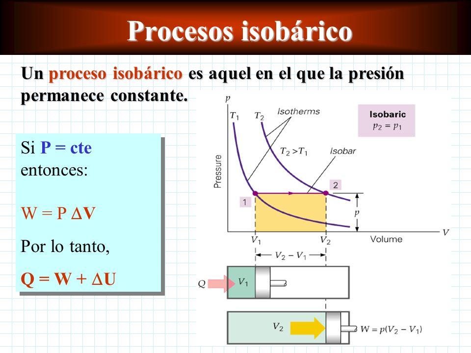 Procesos adiabáticos Un proceso adiabático es aquel en el que no hay intercambio de energía térmica Q entre un sistema y sus alrededores. De la primer
