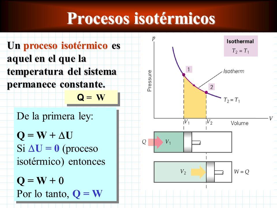 Procesos isocóricos Un proceso isocórico es aquel en el que el volumen del sistema permanece constante. De la primera ley: Q = W + U Si W = 0 (proceso