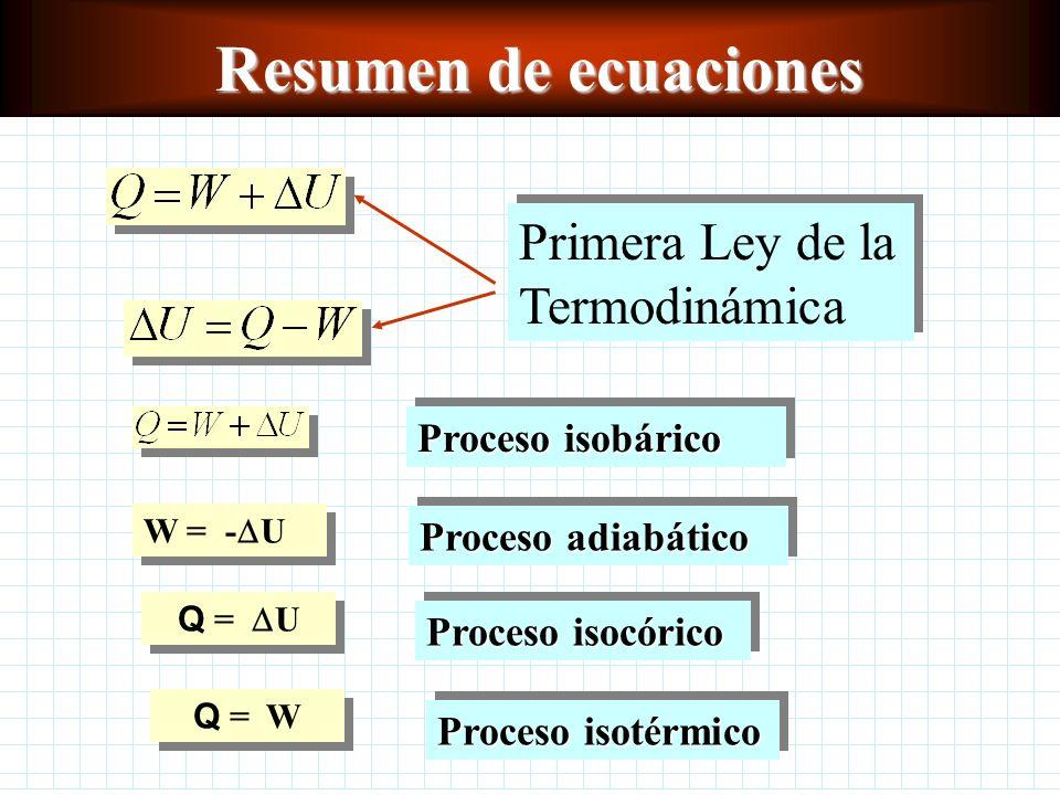 Conceptos clave TrabajoTrabajo Diagramas P-VDiagramas P-V Proceso adiabáticoProceso adiabático Proceso isocóricoProceso isocórico Proceso isotérmicoPr