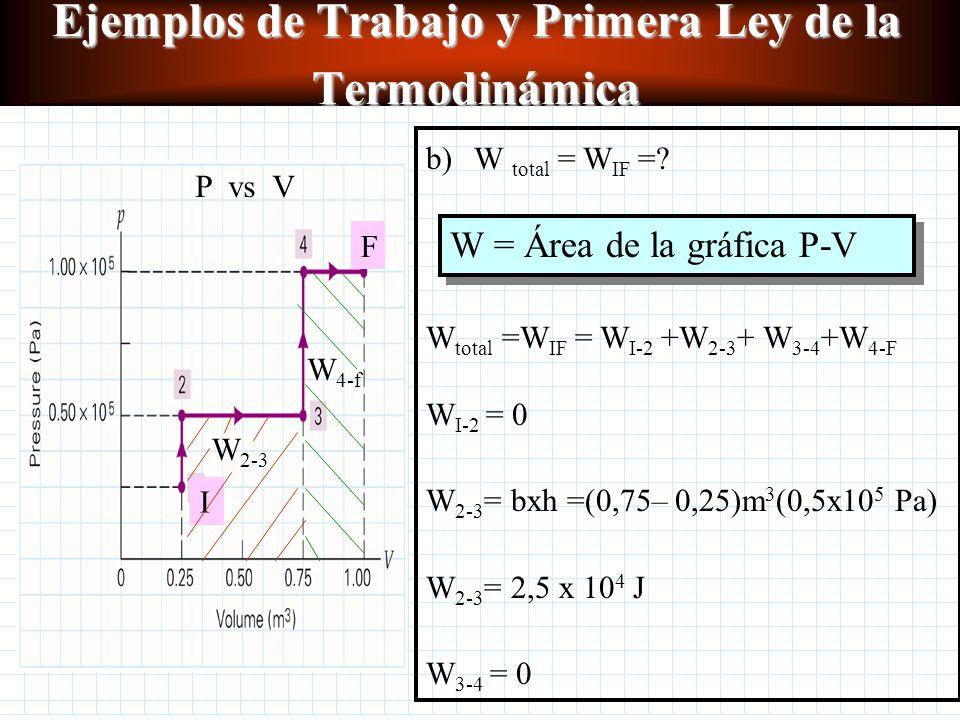 Ejemplos de Trabajo y Primera Ley de la Termodinámica I F P vs V a)I-2: P. Isocórico o isovolumétrico (V = cte) 2-3: P. Isobárico (P = cte) 3-4: P. Is