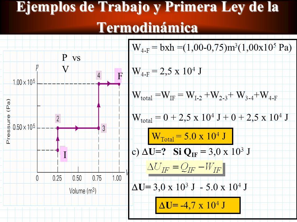 Ejemplos de Trabajo y Primera Ley de la Termodinámica b)W total = W IF =? W total =W IF = W I-2 +W 2-3 + W 3-4 +W 4-F W I-2 = 0 W 2-3 = bxh =(0,75– 0,