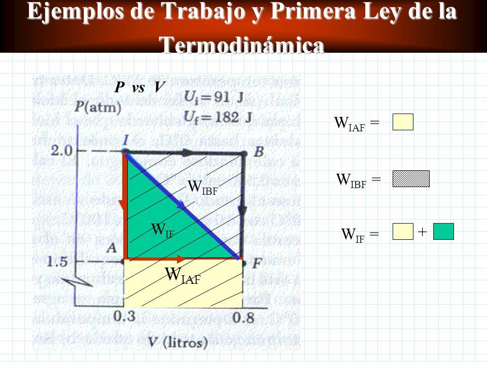 Ejemplos de Trabajo y Primera Ley de la Termodinámica 2.Un gas, inicialmente a una presión de 2,0 atm y a un volumen de 0,3 L, tiene una energía inter