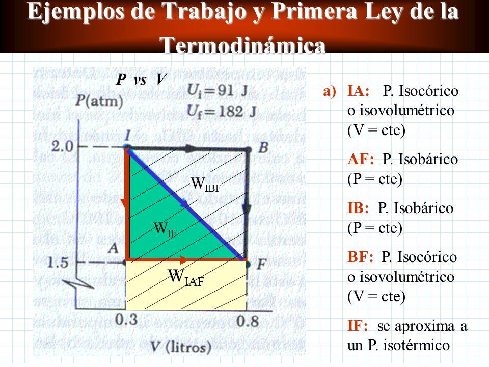 Ejemplos de Trabajo y Primera Ley de la Termodinámica W IBF = W IAF = W IF = + P vs V W IAF W IBF W IF
