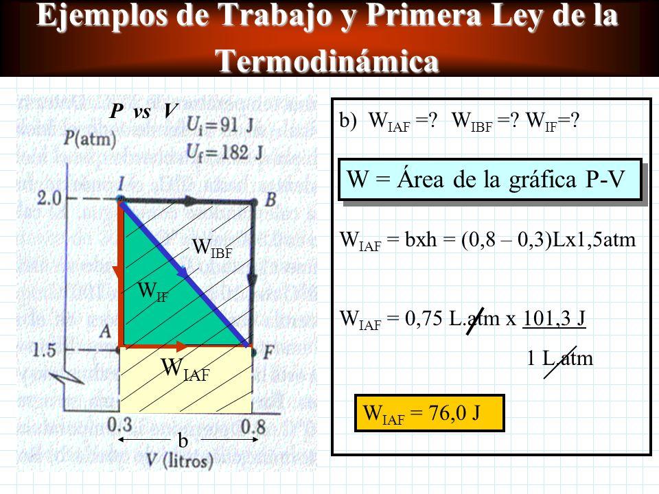 Ejemplos de Trabajo y Primera Ley de la Termodinámica P vs V W IAF W IBF W IF a)IA: P. Isocórico o isovolumétrico (V = cte) AF: P. Isobárico (P = cte)