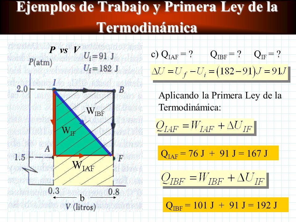 Ejemplos de Trabajo y Primera Ley de la Termodinámica P vs V W IAF W IBF W IF b W IBF = bxh = (0,8 – 0,3)Lx 2,0atm W IBF = 1,0 L.atm x 101,3 J 1 L.atm