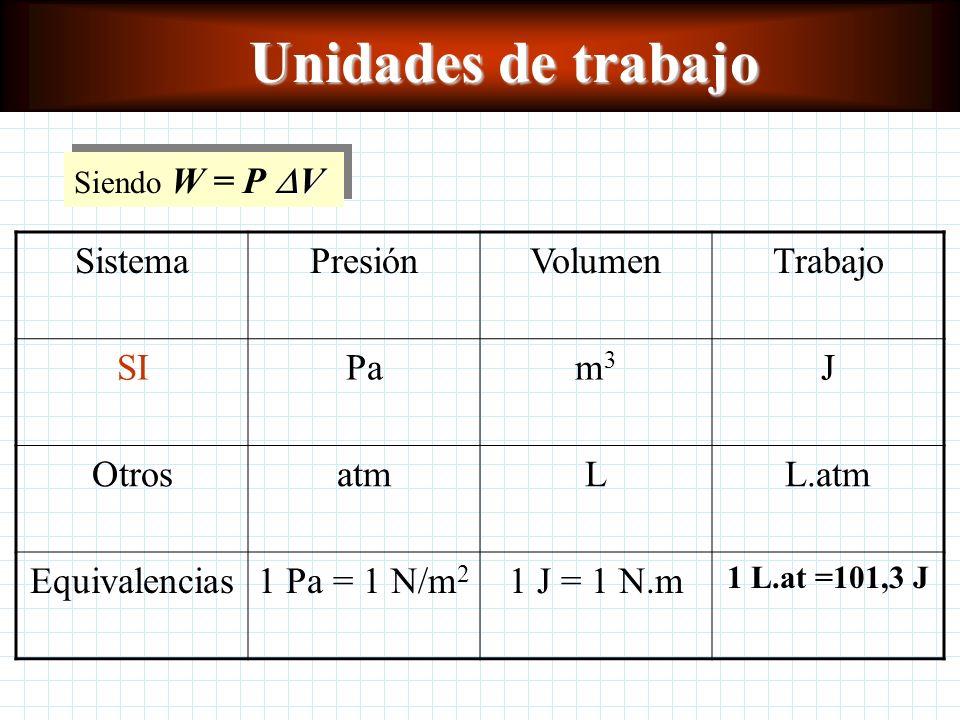 Ejemplos de Trabajo y Primera Ley de la Termodinámica 3.Un gas en un recipiente está a una presión de 1,5 atm y a un volumen de 4,0 m 3.