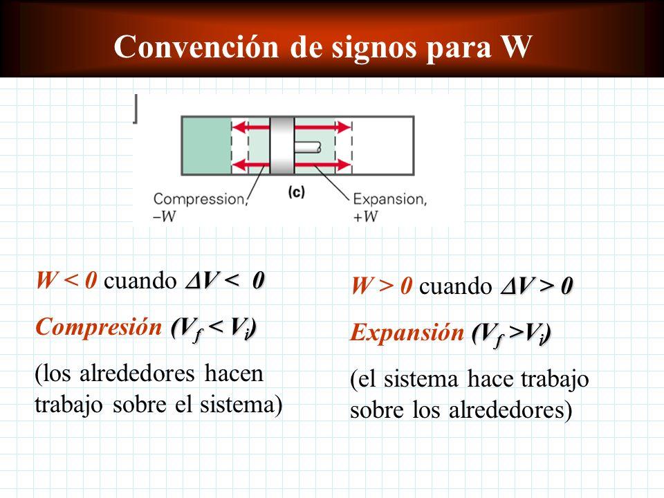 Trabajo y diagrama P-V Convención de signos para W V < 0 W < 0 cuando V < 0 (V f < V i ) Compresión (V f < V i ) (los alrededores hacen trabajo sobre el sistema) V > 0 W > 0 cuando V > 0 (V f >V i ) Expansión (V f >V i ) (el sistema hace trabajo sobre los alrededores)