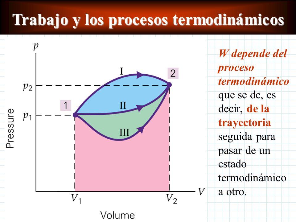 Trabajo y los procesos termodinámicos W depende del proceso termodinámico que se de, es decir, de la trayectoria seguida para pasar de un estado termodinámico a otro.