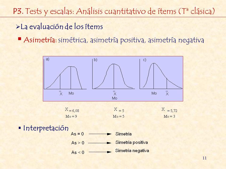 11 Asimetría: simétrica, asimetría positiva, asimetría negativa Interpretación La evaluación de los ítems P3. Tests y escalas: Análisis cuantitativo d