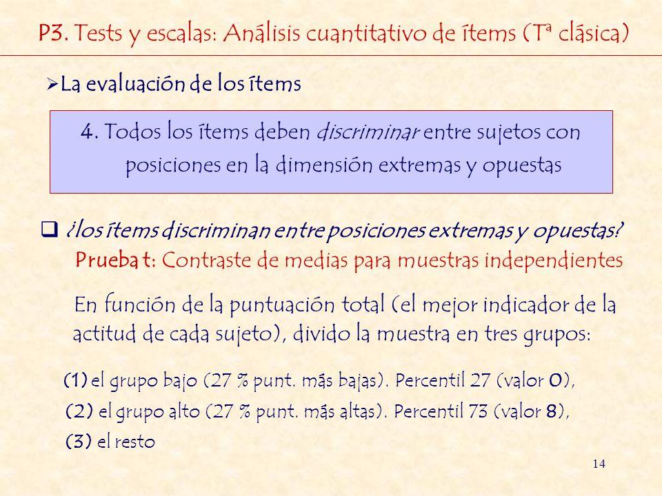 14 La evaluación de los ítems 4. Todos los ítems deben discriminar entre sujetos con posiciones en la dimensión extremas y opuestas ¿los ítems discrim