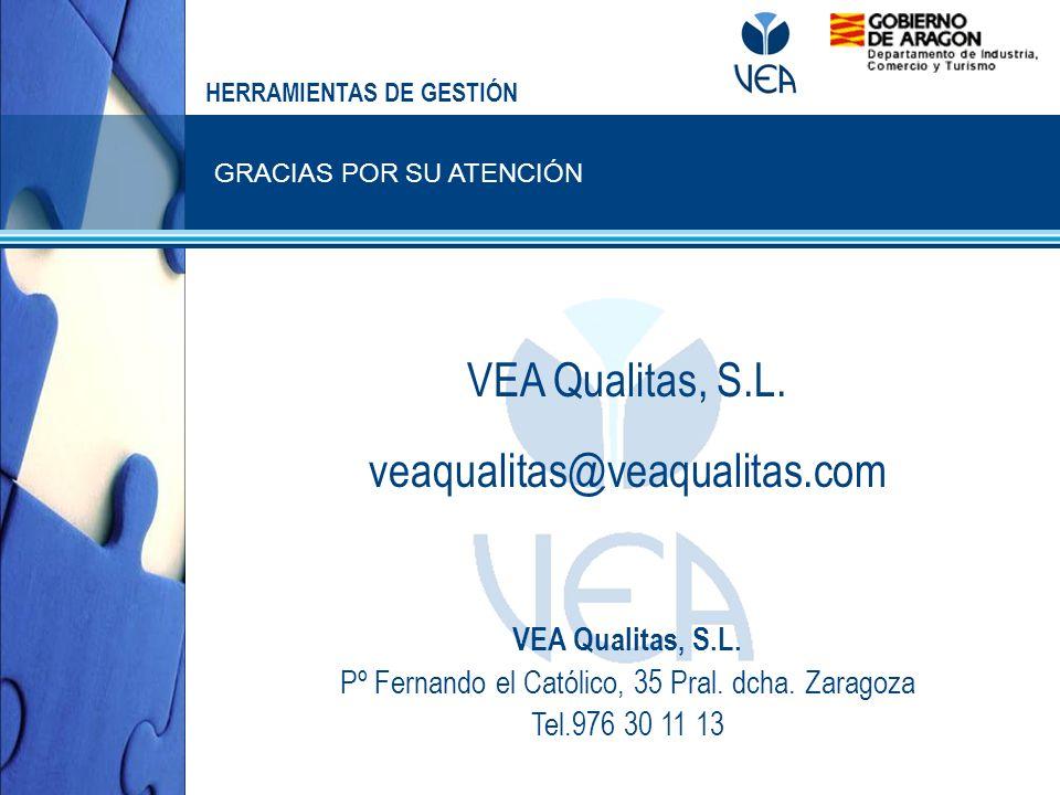 VEA Qualitas, S.L. veaqualitas@veaqualitas.com VEA Qualitas, S.L. Pº Fernando el Católico, 35 Pral. dcha. Zaragoza Tel.976 30 11 13 GRACIAS POR SU ATE