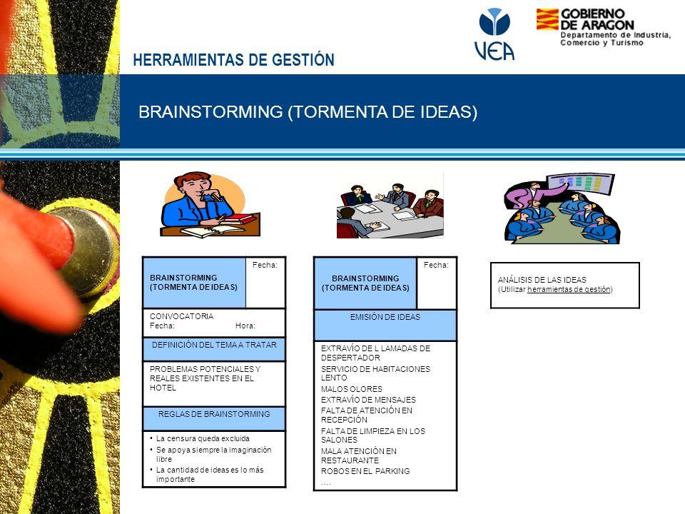 BRAINSTORMING (TORMENTA DE IDEAS) HERRAMIENTAS DE GESTIÓN BRAINSTORMING (TORMENTA DE IDEAS) Fecha: CONVOCATORIA Fecha: Hora: DEFINICIÓN DEL TEMA A TRA