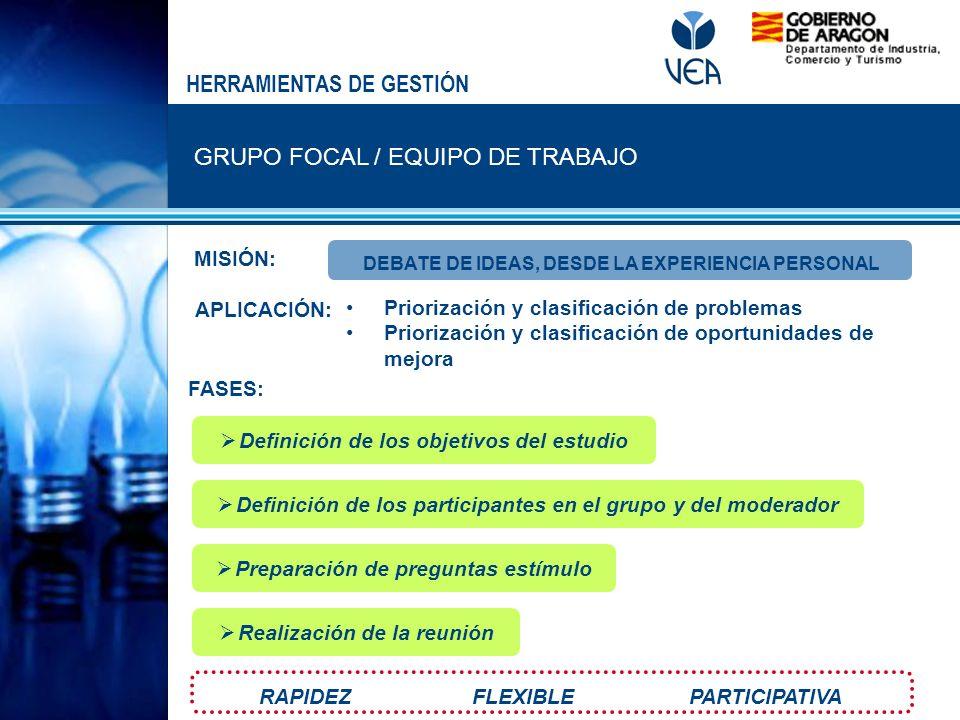 GRUPO FOCAL / EQUIPO DE TRABAJO HERRAMIENTAS DE GESTIÓN MISIÓN: FASES: APLICACIÓN: RAPIDEZ FLEXIBLE PARTICIPATIVA DEBATE DE IDEAS, DESDE LA EXPERIENCI