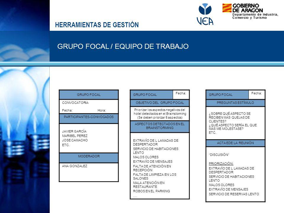 GRUPO FOCAL / EQUIPO DE TRABAJO HERRAMIENTAS DE GESTIÓN GRUPO FOCAL CONVOCATORIA Fecha: Hora: PARTICIPANTES-CONVOCADOS JAVIER GARCÍA MARIBEL PEREZ JOS