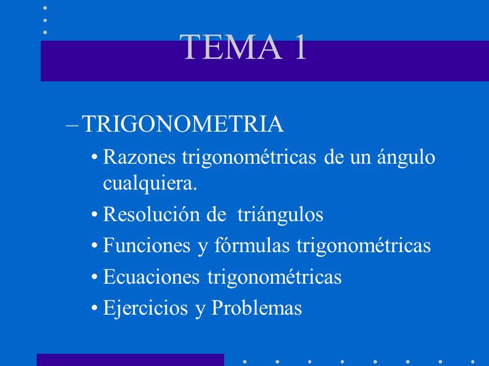 TEMA 1 –TRIGONOMETRIA Razones trigonométricas de un ángulo cualquiera. Resolución de triángulos Funciones y fórmulas trigonométricas Ecuaciones trigon
