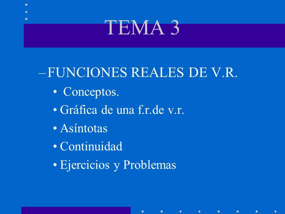 TEMA 3 –FUNCIONES REALES DE V.R. Conceptos. Gráfica de una f.r.de v.r. Asíntotas Continuidad Ejercicios y Problemas