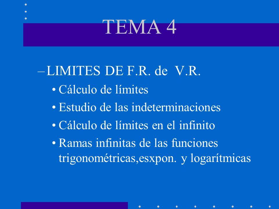 TEMA 4 –LIMITES DE F.R. de V.R. Cálculo de límites Estudio de las indeterminaciones Cálculo de límites en el infinito Ramas infinitas de las funciones