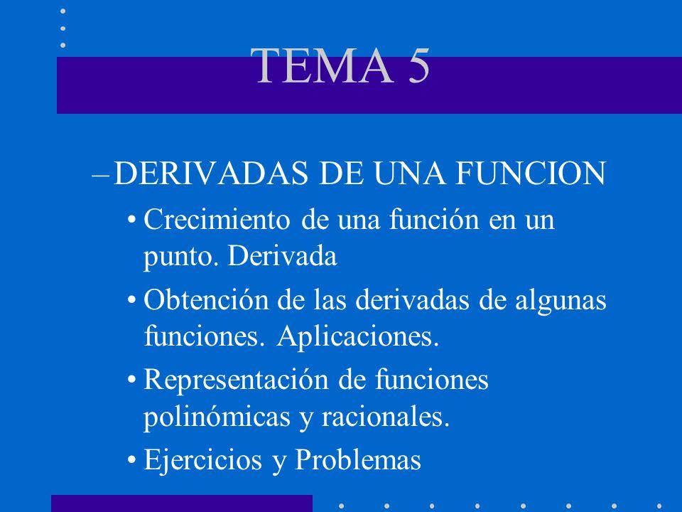 TEMA 5 –DERIVADAS DE UNA FUNCION Crecimiento de una función en un punto. Derivada Obtención de las derivadas de algunas funciones. Aplicaciones. Repre