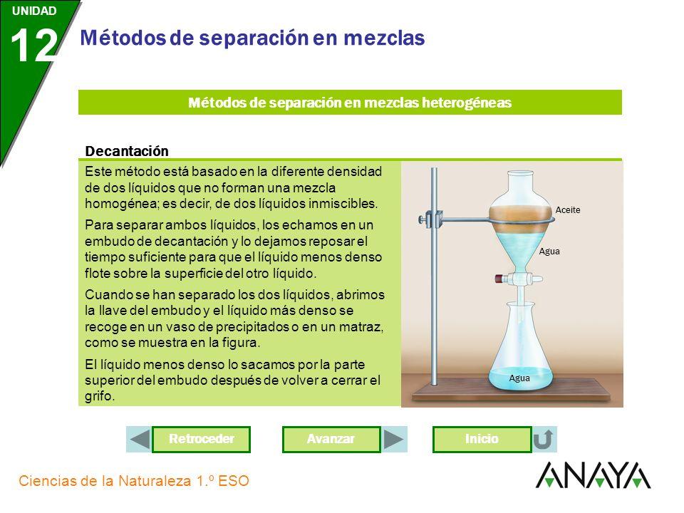 AvanzarRetroceder UNIDAD 12 Ciencias de la Naturaleza 1.º ESO Métodos de separación en mezclas Inicio Métodos de separación en mezclas heterogéneas Decantación Este método está basado en la diferente densidad de dos líquidos que no forman una mezcla homogénea; es decir, de dos líquidos inmiscibles.