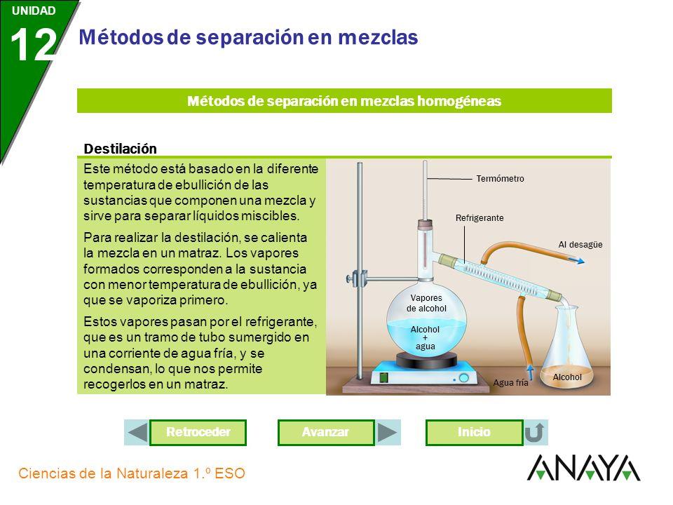 AvanzarRetroceder UNIDAD 12 Ciencias de la Naturaleza 1.º ESO Métodos de separación en mezclas Inicio Métodos de separación en mezclas homogéneas Destilación Este método está basado en la diferente temperatura de ebullición de las sustancias que componen una mezcla y sirve para separar líquidos miscibles.