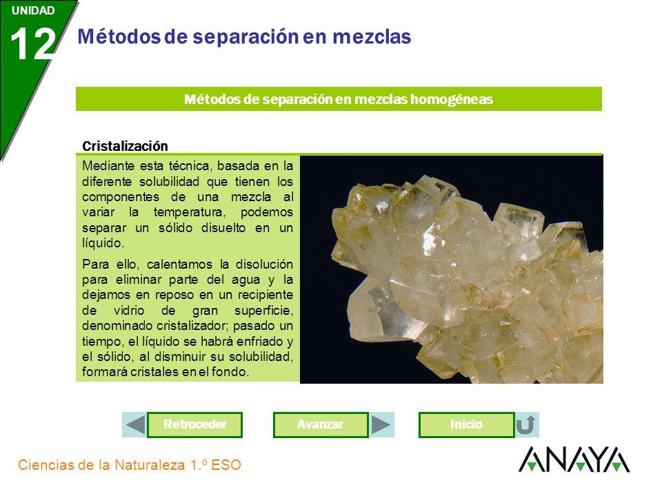 AvanzarRetroceder UNIDAD 12 Ciencias de la Naturaleza 1.º ESO Métodos de separación en mezclas Inicio Métodos de separación en mezclas homogéneas Dest