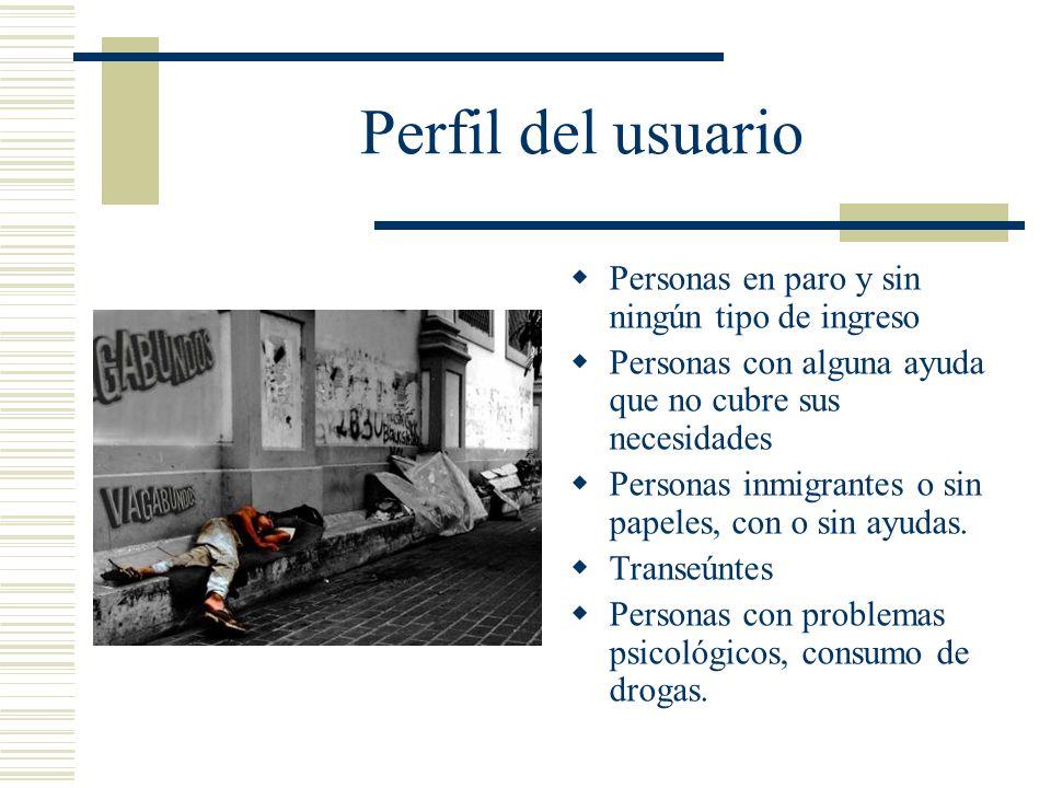 Perfil del usuario Personas en paro y sin ningún tipo de ingreso Personas con alguna ayuda que no cubre sus necesidades Personas inmigrantes o sin pap