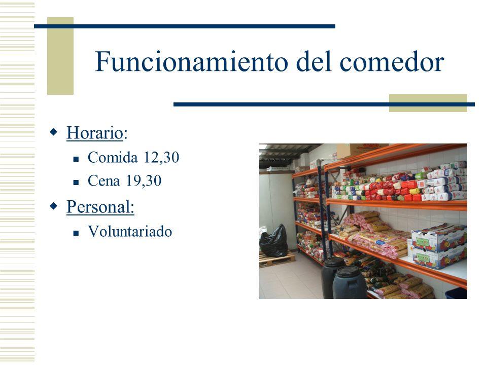 Funcionamiento del comedor Horario: Comida 12,30 Cena 19,30 Personal: Voluntariado